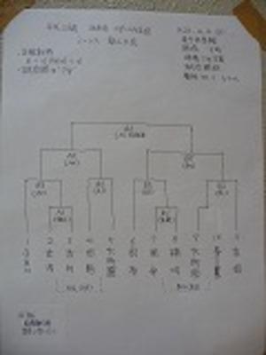 Sp1020609